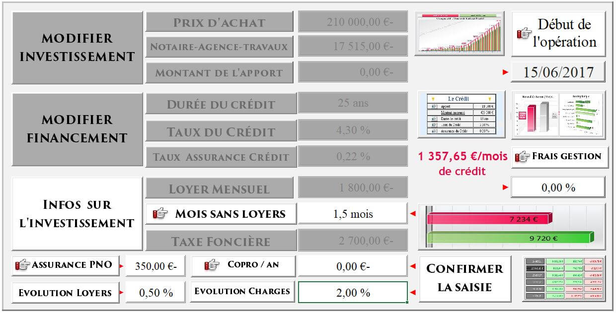 Investissement Locatif Sans Apport Comment Investir Sans