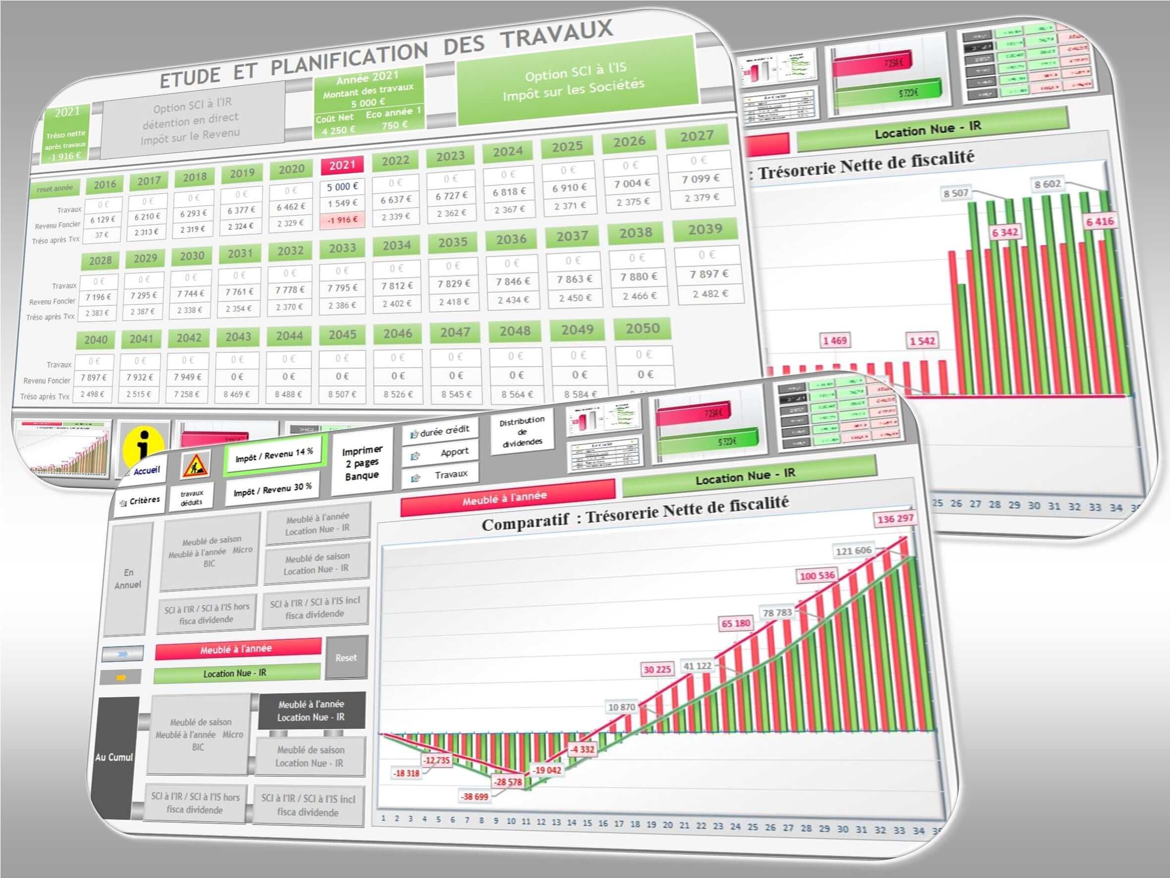 Simulateur investissement locatif - Investissement Locatif Com