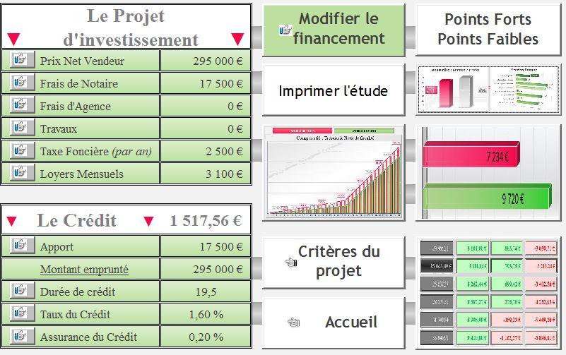 investisseur débutant : le projet immobilier