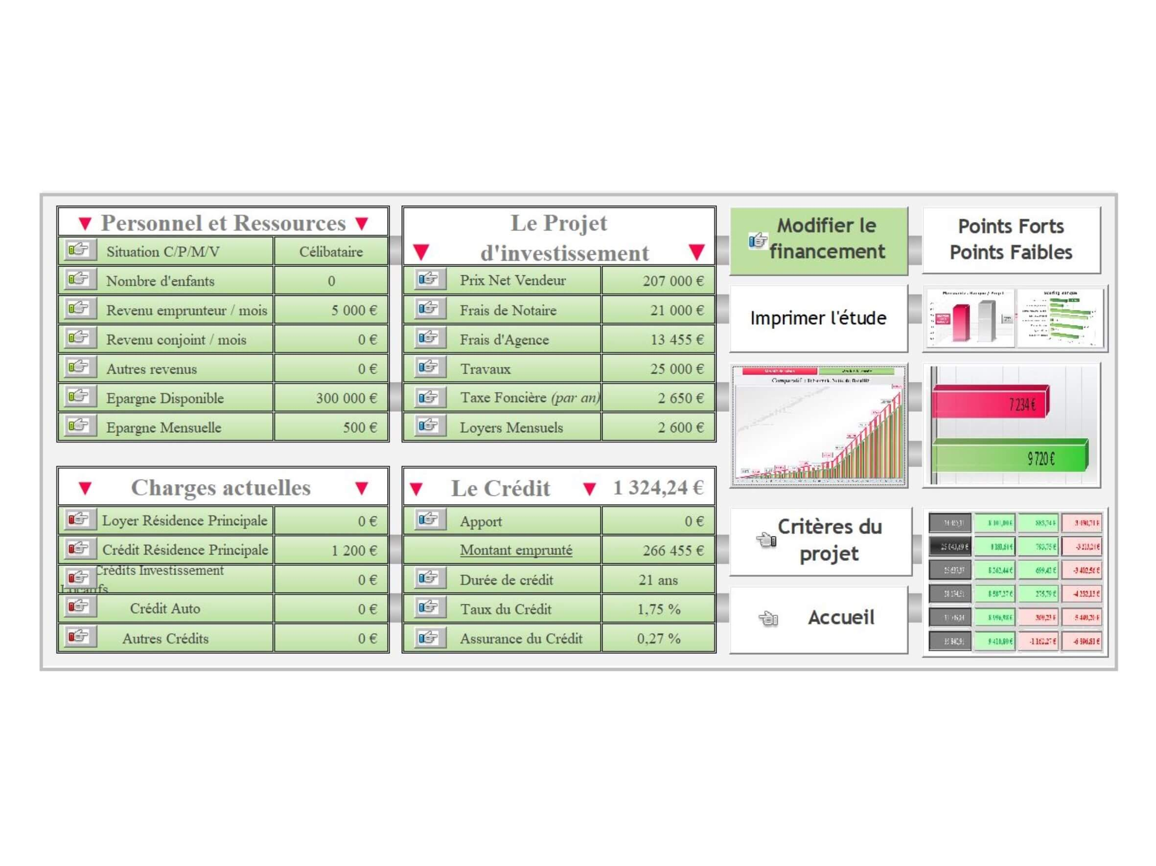 l'investissement immobilier locatif intelligent pdf
